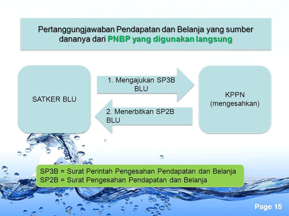 Page 15 Pertanggungjawaban Pendapatan dan Belanja yang sumber dananya dari PNBP yang digunakan langsung SATKER BLU KPPN (mengesahkan) KPPN (mengesahka