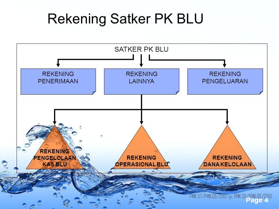 Page 4 Rekening Satker PK BLU SATKER PK BLU REKENING PENERIMAAN REKENING LAINNYA REKENING PENGELUARAN REKENING PENGELOLAAN KAS BLU REKENING OPERASIONA