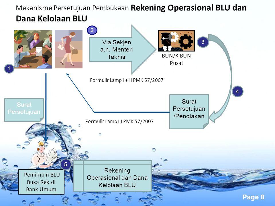 Page 8 Mekanisme Persetujuan Pembukaan Rekening Operasional BLU dan Dana Kelolaan BLU Pemimpin BLU Buka Rek di Bank Umum Via Sekjen a.n. Menteri Tekni
