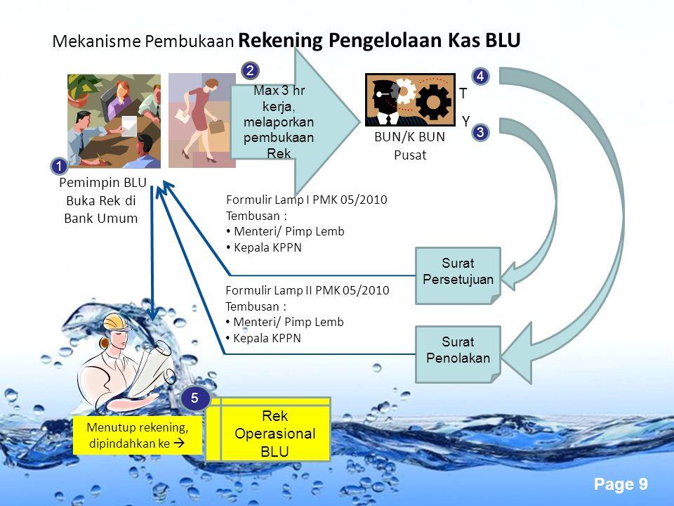 Page 9 Mekanisme Pembukaan Rekening Pengelolaan Kas BLU Pemimpin BLU Buka Rek di Bank Umum Max 3 hr kerja, melaporkan pembukaan Rek BUN/K BUN Pusat Fo