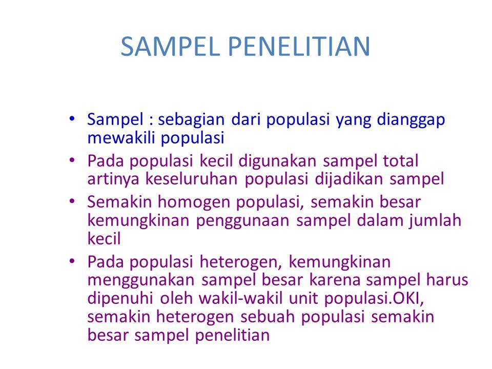 SAMPEL PENELITIAN Sampel : sebagian dari populasi yang dianggap mewakili populasi Pada populasi kecil digunakan sampel total artinya keseluruhan popul