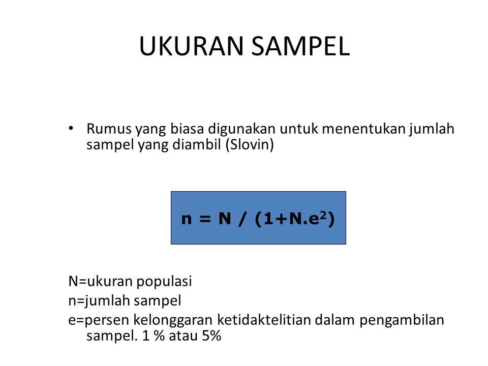 UKURAN SAMPEL Rumus yang biasa digunakan untuk menentukan jumlah sampel yang diambil (Slovin) N=ukuran populasi n=jumlah sampel e=persen kelonggaran ketidaktelitian dalam pengambilan sampel.