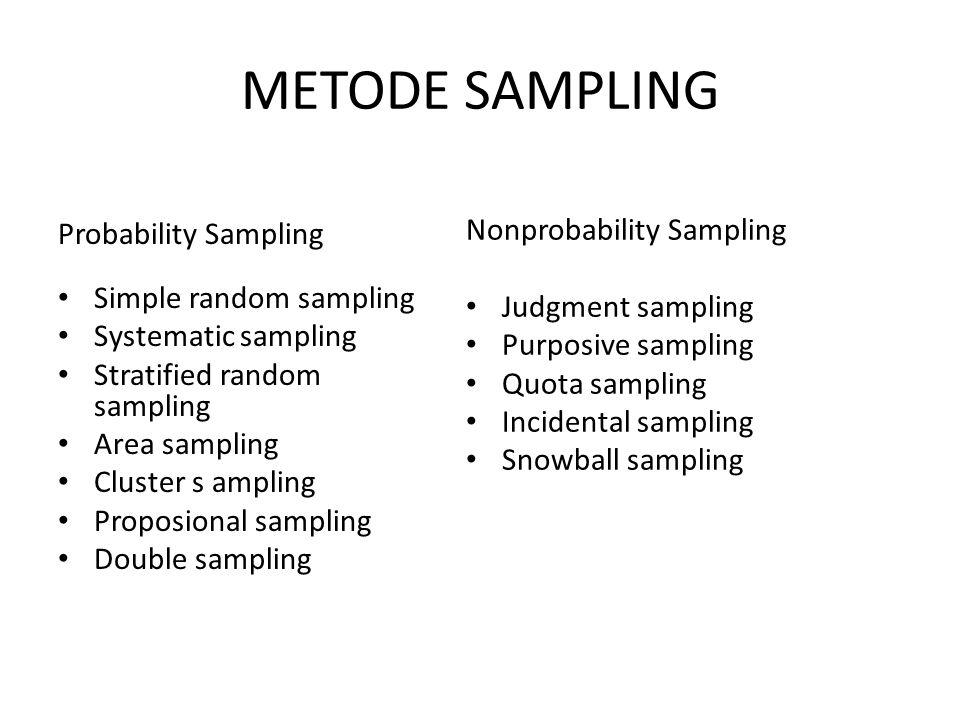 METODE SAMPLING Probability Sampling Simple random sampling Systematic sampling Stratified random sampling Area sampling Cluster s ampling Proposional sampling Double sampling Nonprobability Sampling Judgment sampling Purposive sampling Quota sampling Incidental sampling Snowball sampling