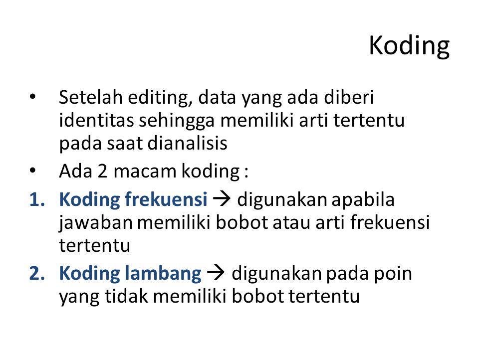 Koding Setelah editing, data yang ada diberi identitas sehingga memiliki arti tertentu pada saat dianalisis Ada 2 macam koding : 1.Koding frekuensi 