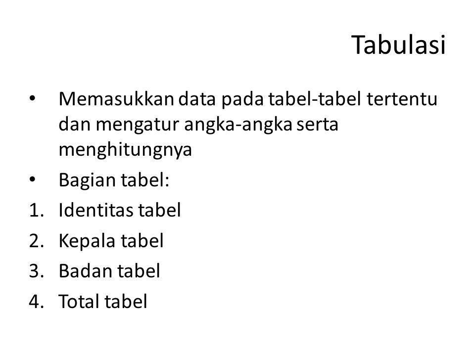 Tabulasi Memasukkan data pada tabel-tabel tertentu dan mengatur angka-angka serta menghitungnya Bagian tabel: 1.Identitas tabel 2.Kepala tabel 3.Badan tabel 4.Total tabel