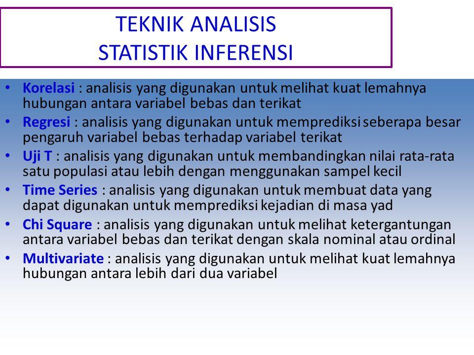 TEKNIK ANALISIS STATISTIK INFERENSI Korelasi : analisis yang digunakan untuk melihat kuat lemahnya hubungan antara variabel bebas dan terikat Regresi : analisis yang digunakan untuk memprediksi seberapa besar pengaruh variabel bebas terhadap variabel terikat Uji T : analisis yang digunakan untuk membandingkan nilai rata-rata satu populasi atau lebih dengan menggunakan sampel kecil Time Series : analisis yang digunakan untuk membuat data yang dapat digunakan untuk memprediksi kejadian di masa yad Chi Square : analisis yang digunakan untuk melihat ketergantungan antara variabel bebas dan terikat dengan skala nominal atau ordinal Multivariate : analisis yang digunakan untuk melihat kuat lemahnya hubungan antara lebih dari dua variabel