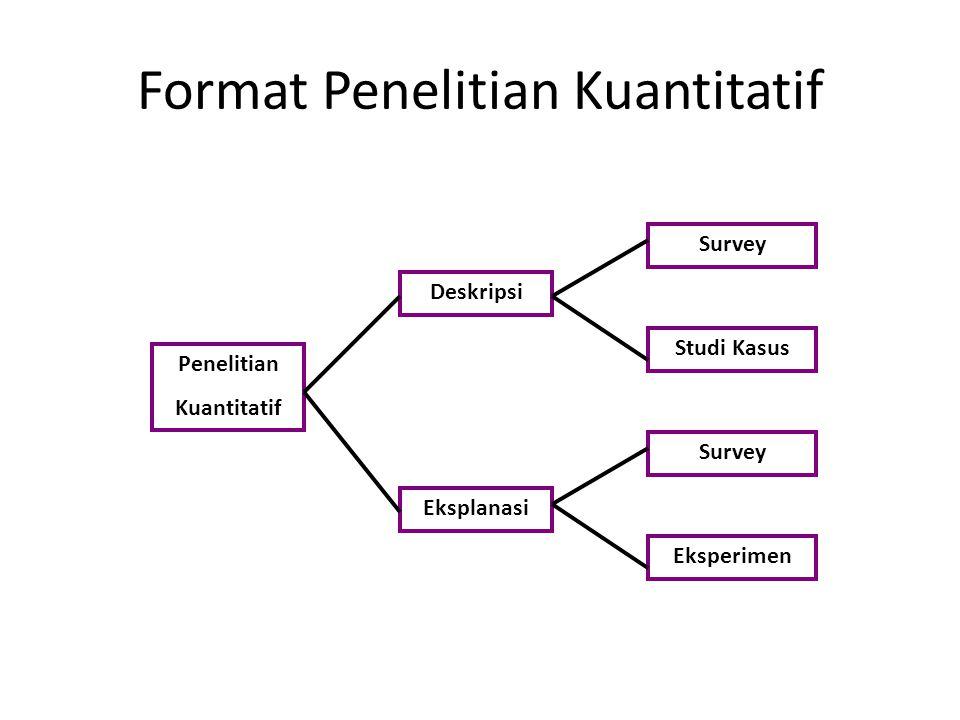 Format Penelitian Kuantitatif Penelitian Kuantitatif Eksplanasi Deskripsi Eksperimen Survey Studi Kasus Survey