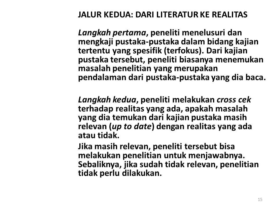 JALUR KEDUA: DARI LITERATUR KE REALITAS Langkah pertama, peneliti menelusuri dan mengkaji pustaka-pustaka dalam bidang kajian tertentu yang spesifik (terfokus).
