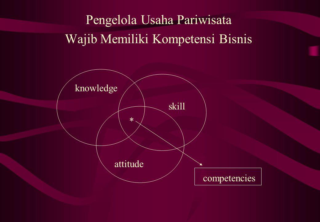 Pengelola Usaha Pariwisata Wajib Memiliki Kompetensi Bisnis knowledge skill * attitude competencies