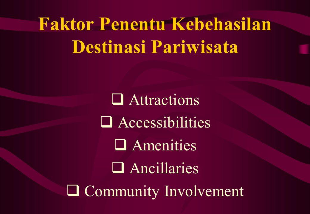  Wisatawan pantas mendapatkan pelayanan kita yang paling baik dan memuaskan  Wisatawan adalah darah dari kehidupan bisnis kita