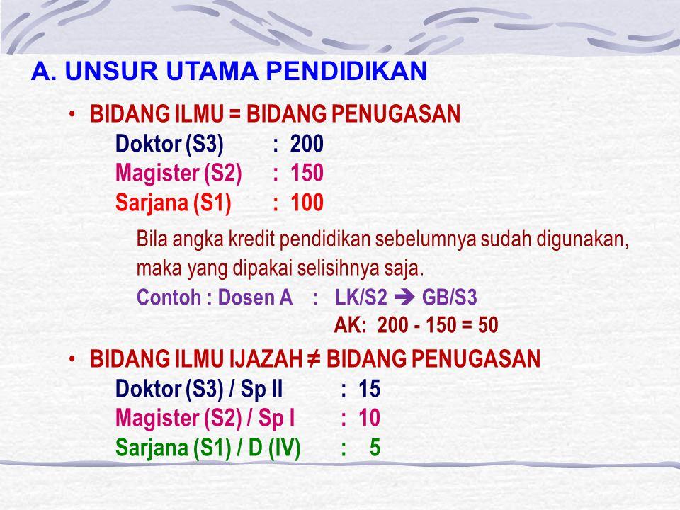 A.UNSUR UTAMA PENDIDIKAN BIDANG ILMU = BIDANG PENUGASAN Doktor (S3) : 200 Magister (S2) : 150 Sarjana (S1) : 100 Bila angka kredit pendidikan sebelumnya sudah digunakan, maka yang dipakai selisihnya saja.