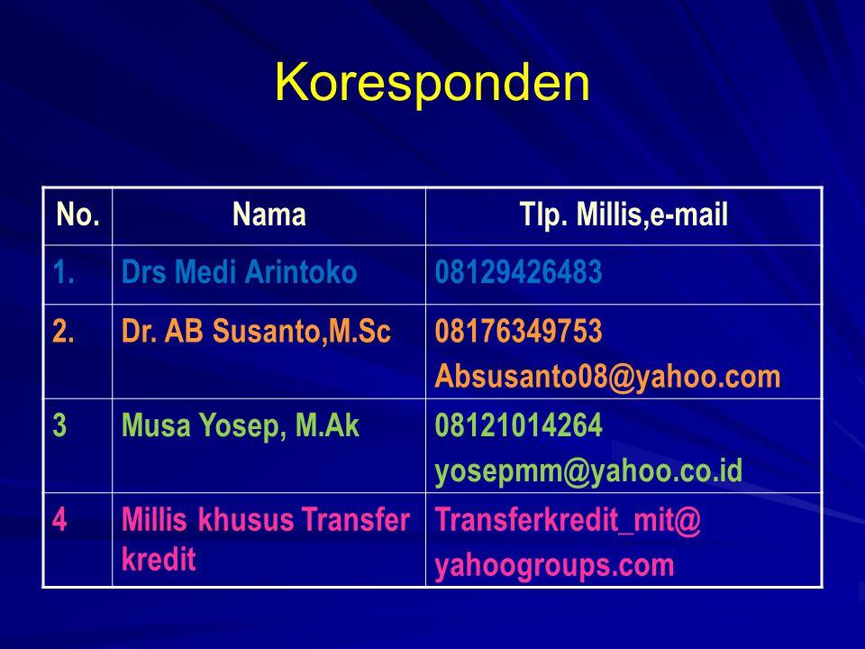 Koresponden No.NamaTlp. Millis,e-mail 1.Drs Medi Arintoko08129426483 2.Dr.