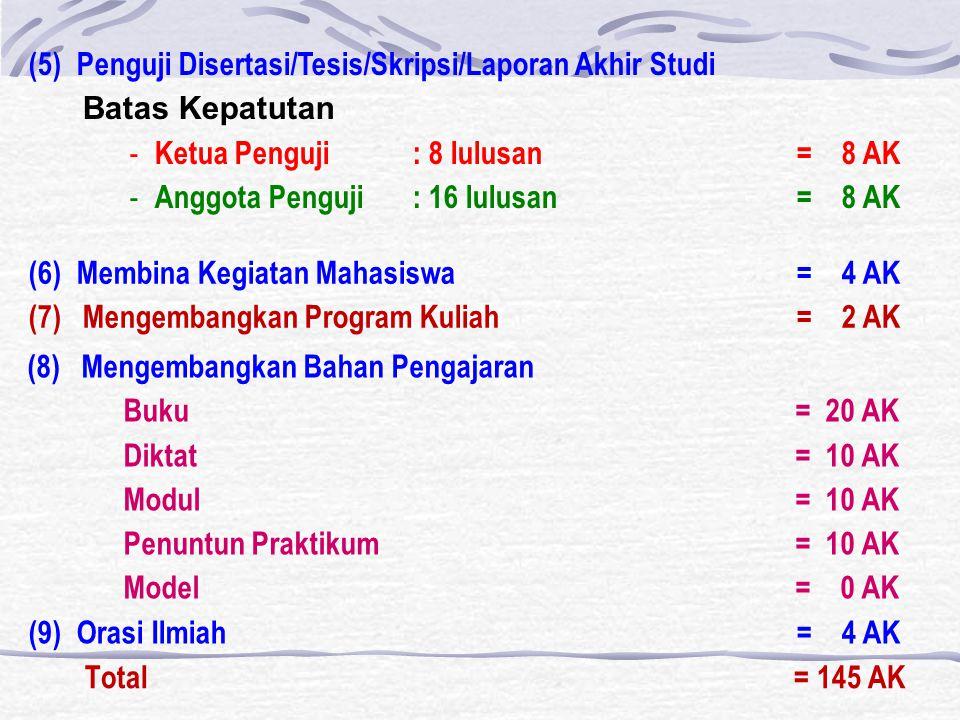 (5)Penguji Disertasi/Tesis/Skripsi/Laporan Akhir Studi Batas Kepatutan - Ketua Penguji: 8 lulusan= 8 AK - Anggota Penguji : 16 lulusan= 8 AK (6)Membina Kegiatan Mahasiswa= 4 AK (7) Mengembangkan Program Kuliah= 2 AK (8) Mengembangkan Bahan Pengajaran Buku= 20 AK Diktat= 10 AK Modul= 10 AK Penuntun Praktikum= 10 AK Model= 0 AK (9)Orasi Ilmiah= 4 AK Total= 145 AK