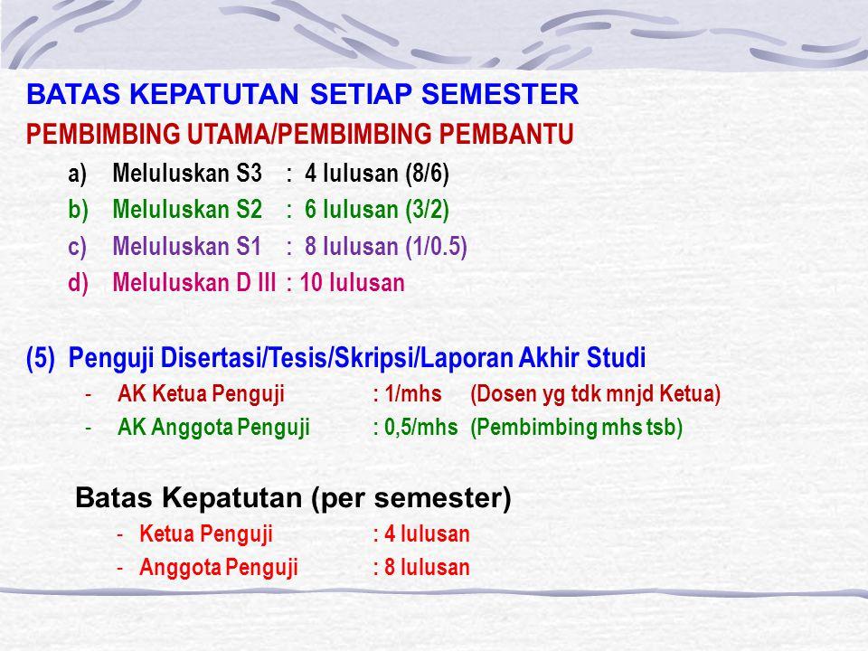 BATAS KEPATUTAN SETIAP SEMESTER PEMBIMBING UTAMA/PEMBIMBING PEMBANTU a) Meluluskan S3: 4 lulusan (8/6) b)Meluluskan S2: 6 lulusan (3/2) c)Meluluskan S1: 8 lulusan (1/0.5) d)Meluluskan D III: 10 lulusan (5)Penguji Disertasi/Tesis/Skripsi/Laporan Akhir Studi - AK Ketua Penguji: 1/mhs (Dosen yg tdk mnjd Ketua) - AK Anggota Penguji: 0,5/mhs (Pembimbing mhs tsb) Batas Kepatutan (per semester) - Ketua Penguji : 4 lulusan - Anggota Penguji : 8 lulusan