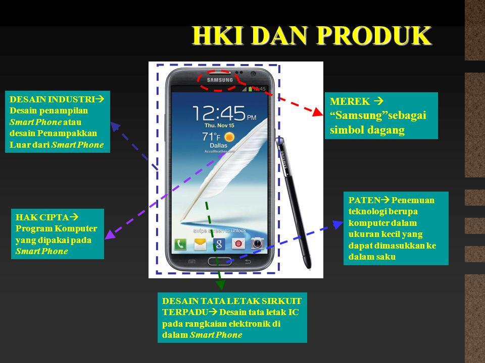 """HKI DAN PRODUK MEREK  """" Samsung""""sebagai simbol dagang DESAIN INDUSTRI  Desain penampilan Smart Phone atau desain Penampakkan Luar dari Smart Phone P"""