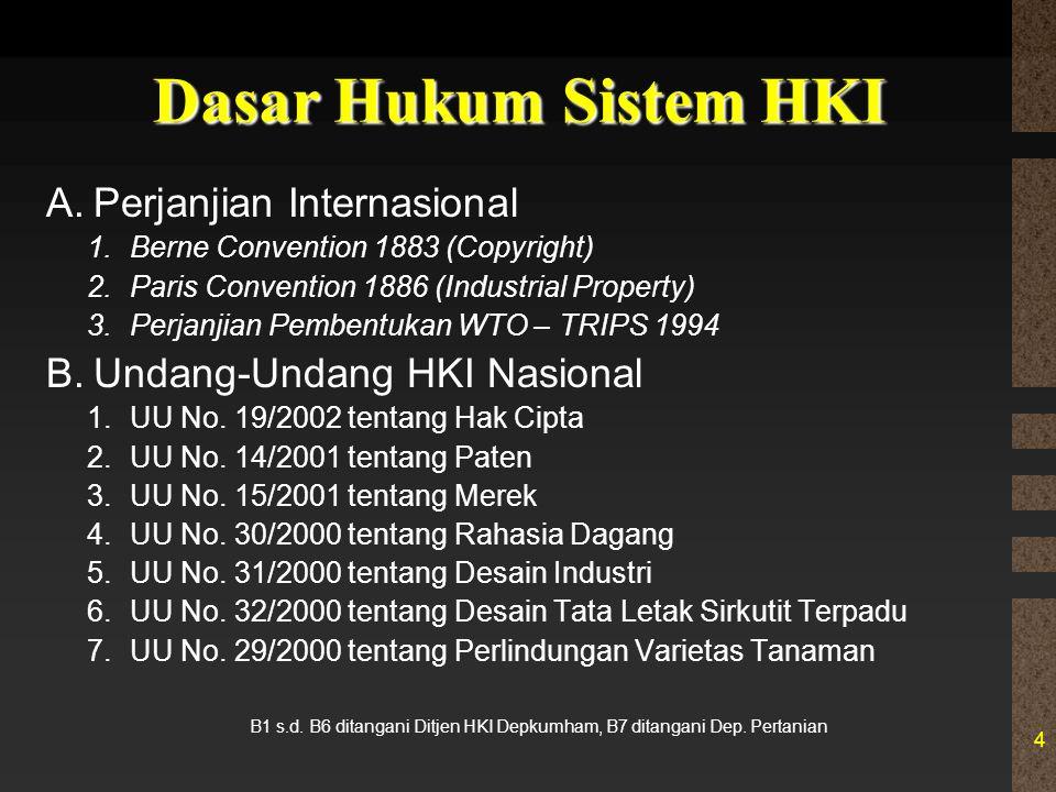 4 Dasar Hukum Sistem HKI A.Perjanjian Internasional 1.Berne Convention 1883 (Copyright) 2.Paris Convention 1886 (Industrial Property) 3.Perjanjian Pem