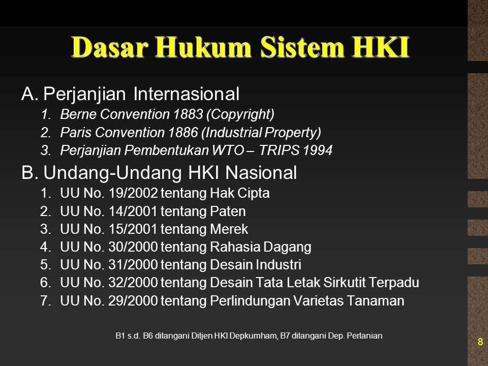 Dasar Hukum Sistem HKI A.Perjanjian Internasional 1.Berne Convention 1883 (Copyright) 2.Paris Convention 1886 (Industrial Property) 3.Perjanjian Pembe
