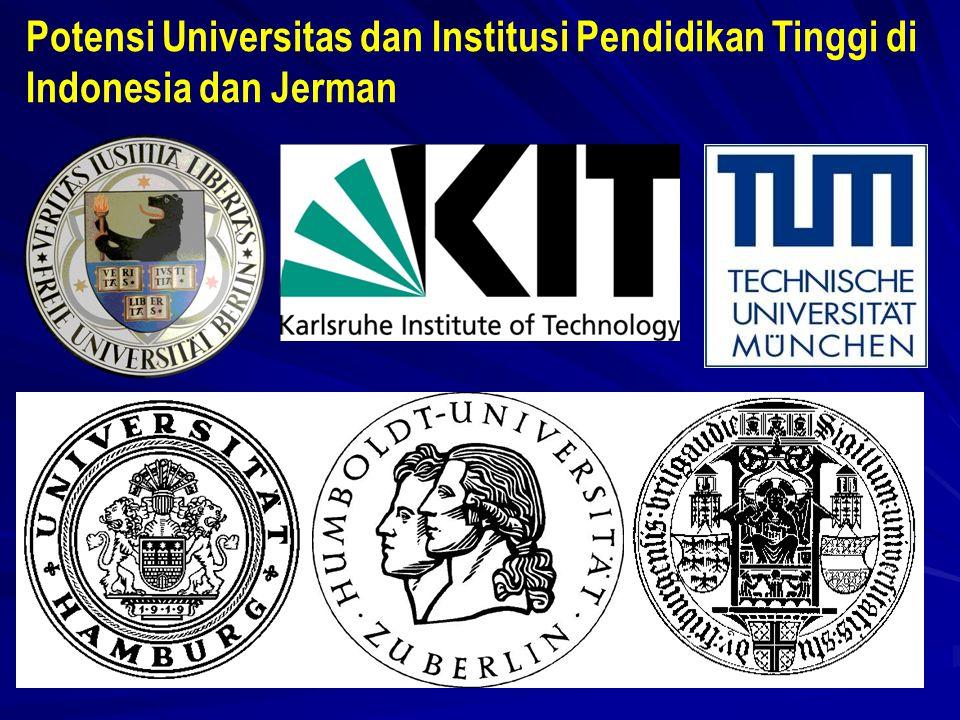 Potensi Universitas dan Institusi Pendidikan Tinggi di Indonesia dan Jerman