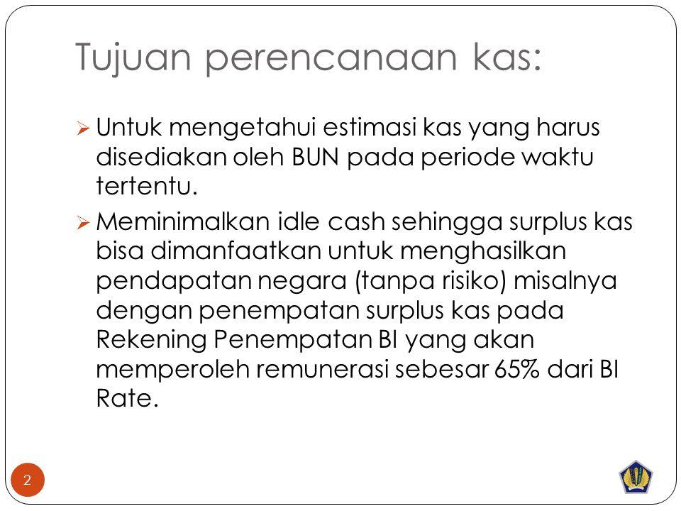 Tujuan perencanaan kas:  Untuk mengetahui estimasi kas yang harus disediakan oleh BUN pada periode waktu tertentu.