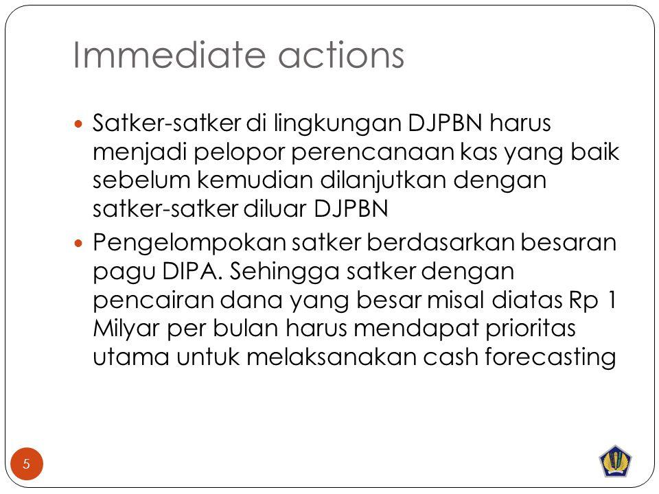 Immediate actions Satker-satker di lingkungan DJPBN harus menjadi pelopor perencanaan kas yang baik sebelum kemudian dilanjutkan dengan satker-satker diluar DJPBN Pengelompokan satker berdasarkan besaran pagu DIPA.