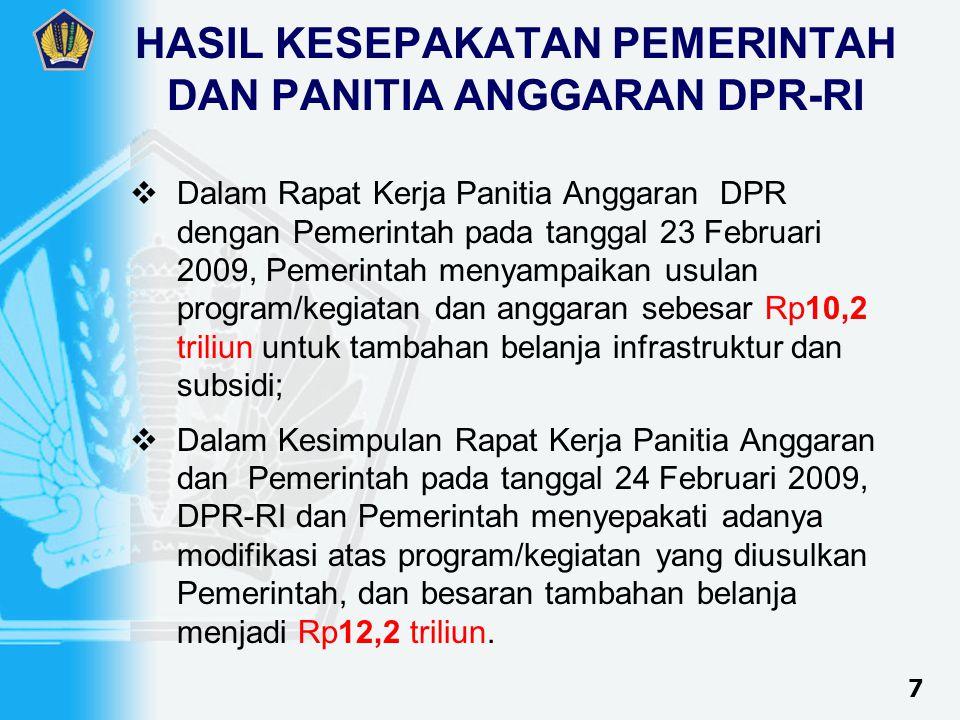 HASIL KESEPAKATAN PEMERINTAH DAN PANITIA ANGGARAN DPR-RI  Dalam Rapat Kerja Panitia Anggaran DPR dengan Pemerintah pada tanggal 23 Februari 2009, Pemerintah menyampaikan usulan program/kegiatan dan anggaran sebesar Rp10,2 triliun untuk tambahan belanja infrastruktur dan subsidi;  Dalam Kesimpulan Rapat Kerja Panitia Anggaran dan Pemerintah pada tanggal 24 Februari 2009, DPR-RI dan Pemerintah menyepakati adanya modifikasi atas program/kegiatan yang diusulkan Pemerintah, dan besaran tambahan belanja menjadi Rp12,2 triliun.