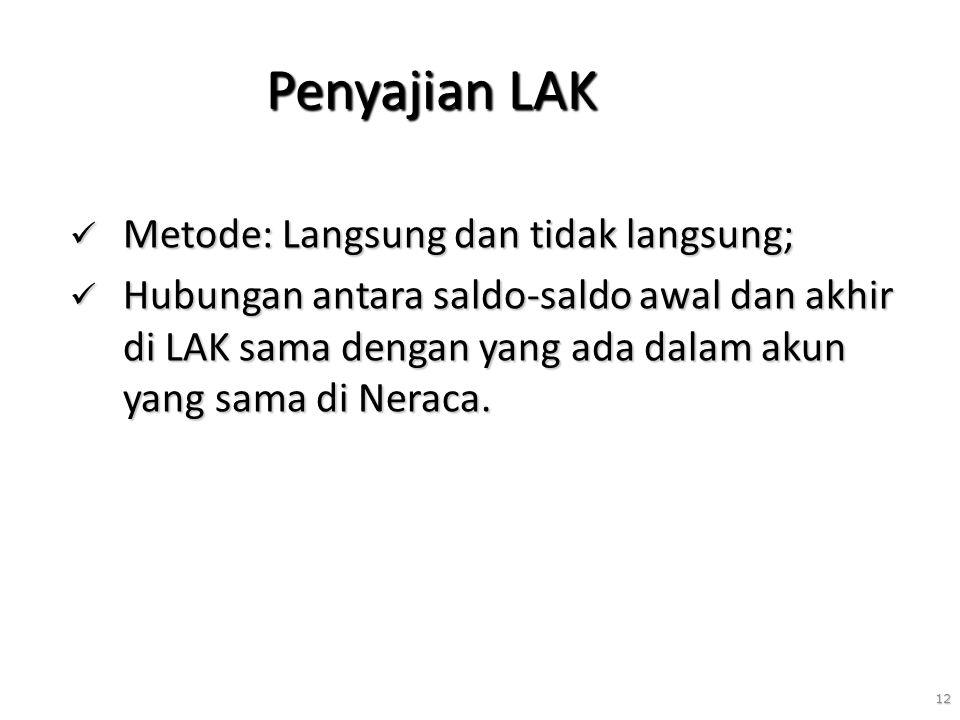 12 Penyajian LAK Metode: Langsung dan tidak langsung; Metode: Langsung dan tidak langsung; Hubungan antara saldo-saldo awal dan akhir di LAK sama dengan yang ada dalam akun yang sama di Neraca.