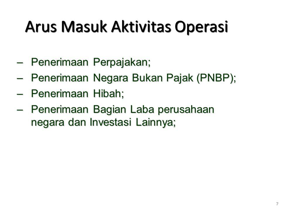 7 Arus Masuk Aktivitas Operasi –Penerimaan Perpajakan; –Penerimaan Negara Bukan Pajak (PNBP); –Penerimaan Hibah; –Penerimaan Bagian Laba perusahaan negara dan Investasi Lainnya;