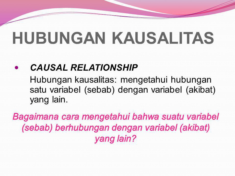 HUBUNGAN KAUSALITAS CAUSAL RELATIONSHIP Hubungan kausalitas: mengetahui hubungan satu variabel (sebab) dengan variabel (akibat) yang lain.