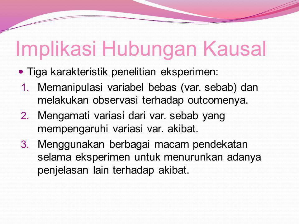 POLA HUBUNGAN ANTAR GEJALA Necessity Condition Sufficient Condition Sufficient and Necessity Condition Causative Condition