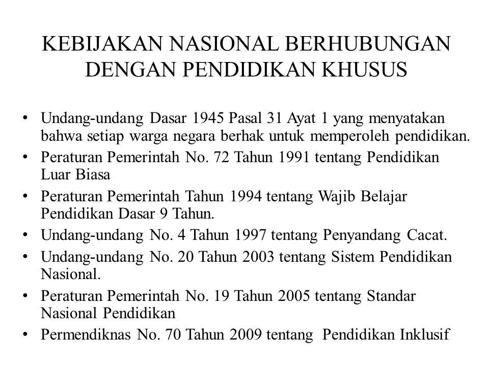 Undang-undang Dasar 1945 Pasal 31 Ayat 1 yang menyatakan bahwa setiap warga negara berhak untuk memperoleh pendidikan. Peraturan Pemerintah No. 72 Tah