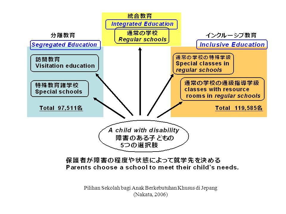 Pilihan Sekolah bagi Anak Berkebutuhan Khusus di Jepang (Nakata, 2006)