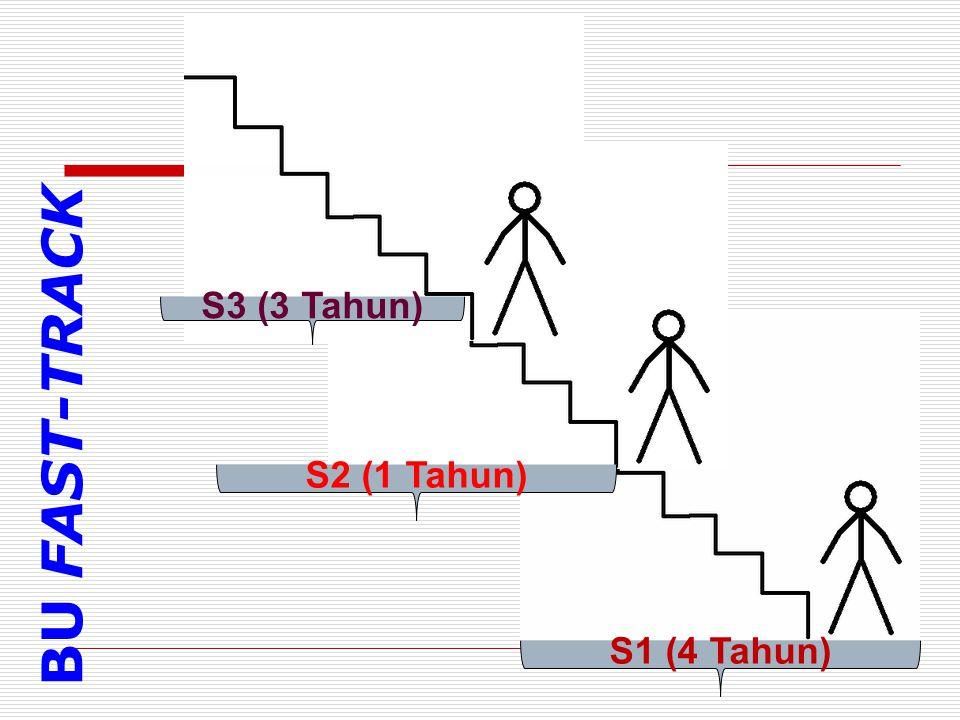 BU FAST-TRACK S1 (4 Tahun) S2 (1 Tahun) S3 (3 Tahun)