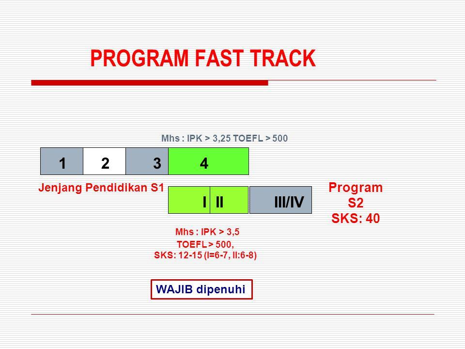 PROGRAM FAST TRACK Mhs : IPK > 3,25 TOEFL > 500 Jenjang Pendidikan S1 1 2 3 4 Program S2 SKS: 40 I II III/IV Mhs : IPK > 3,5 TOEFL > 500, SKS: 12-15 (I=6-7, II:6-8) WAJIB dipenuhi