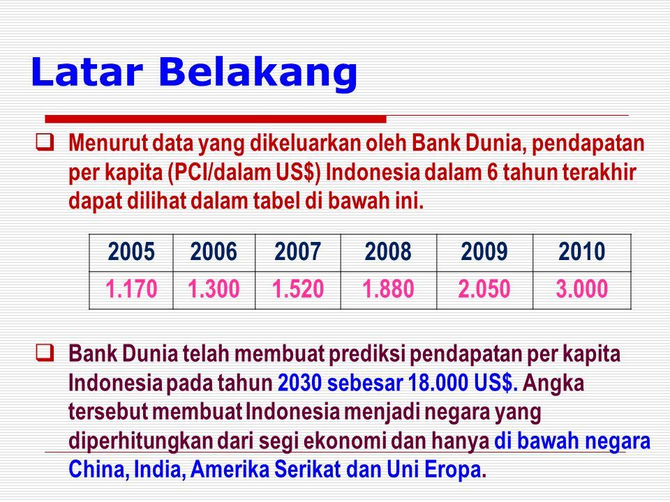Latar Belakang  Menurut data yang dikeluarkan oleh Bank Dunia, pendapatan per kapita (PCI/dalam US$) Indonesia dalam 6 tahun terakhir dapat dilihat dalam tabel di bawah ini.