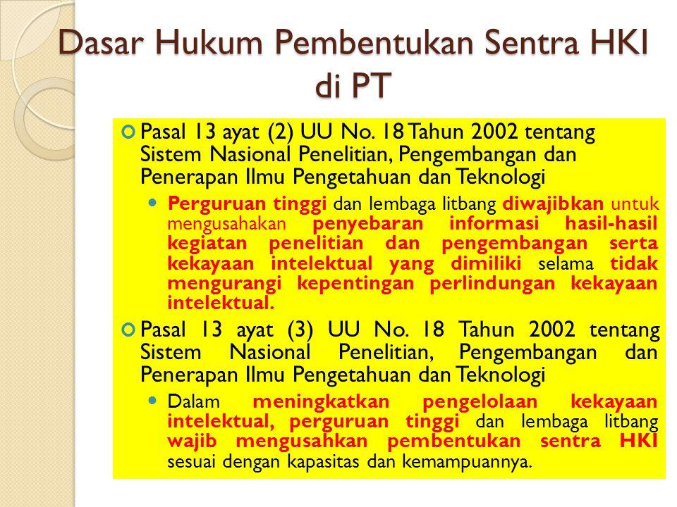 Dasar Hukum Pembentukan Sentra HKI di PT Pasal 13 ayat (2) UU No. 18 Tahun 2002 tentang Sistem Nasional Penelitian, Pengembangan dan Penerapan Ilmu Pe