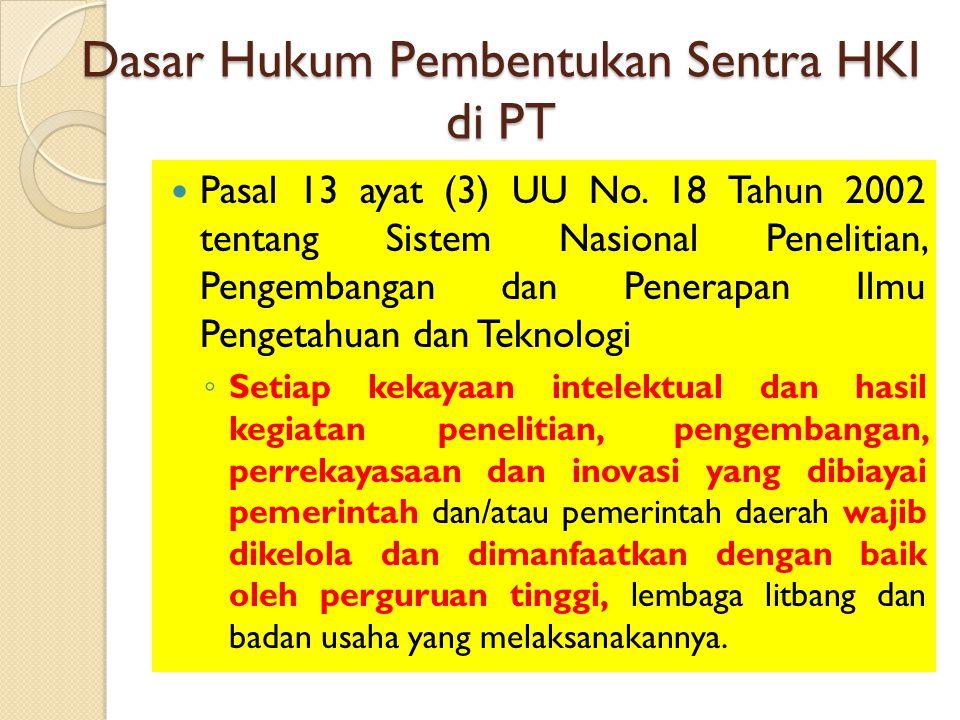 Dasar Hukum Pembentukan Sentra HKI di PT Pasal 13 ayat (3) UU No. 18 Tahun 2002 tentang Sistem Nasional Penelitian, Pengembangan dan Penerapan Ilmu Pe