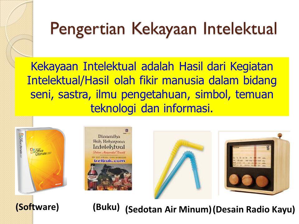 Pengertian Kekayaan Intelektual Kekayaan Intelektual adalah Hasil dari Kegiatan Intelektual/Hasil olah fikir manusia dalam bidang seni, sastra, ilmu p