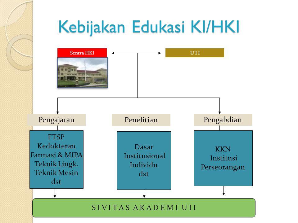 Kebijakan Edukasi KI/HKI Sentra HKI PengajaranPengabdian FTSP Kedokteran Farmasi & MIPA Teknik Lingk. Teknik Mesin dst KKN Institusi Perseorangan U I