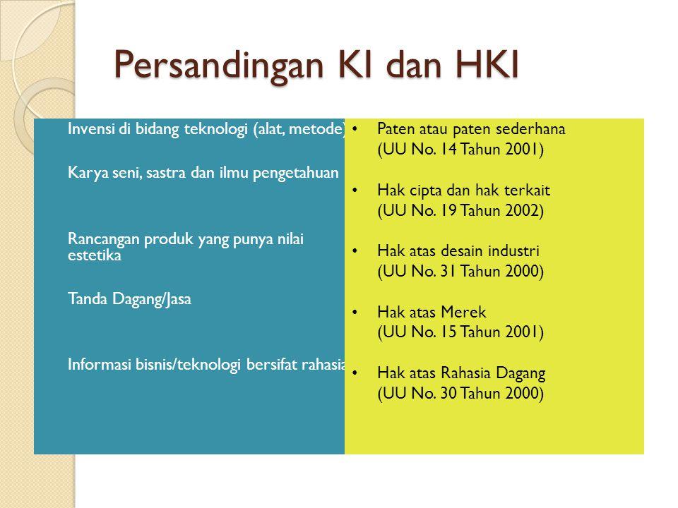 Persandingan KI dan HKI Invensi di bidang teknologi (alat, metode) Karya seni, sastra dan ilmu pengetahuan Rancangan produk yang punya nilai estetika
