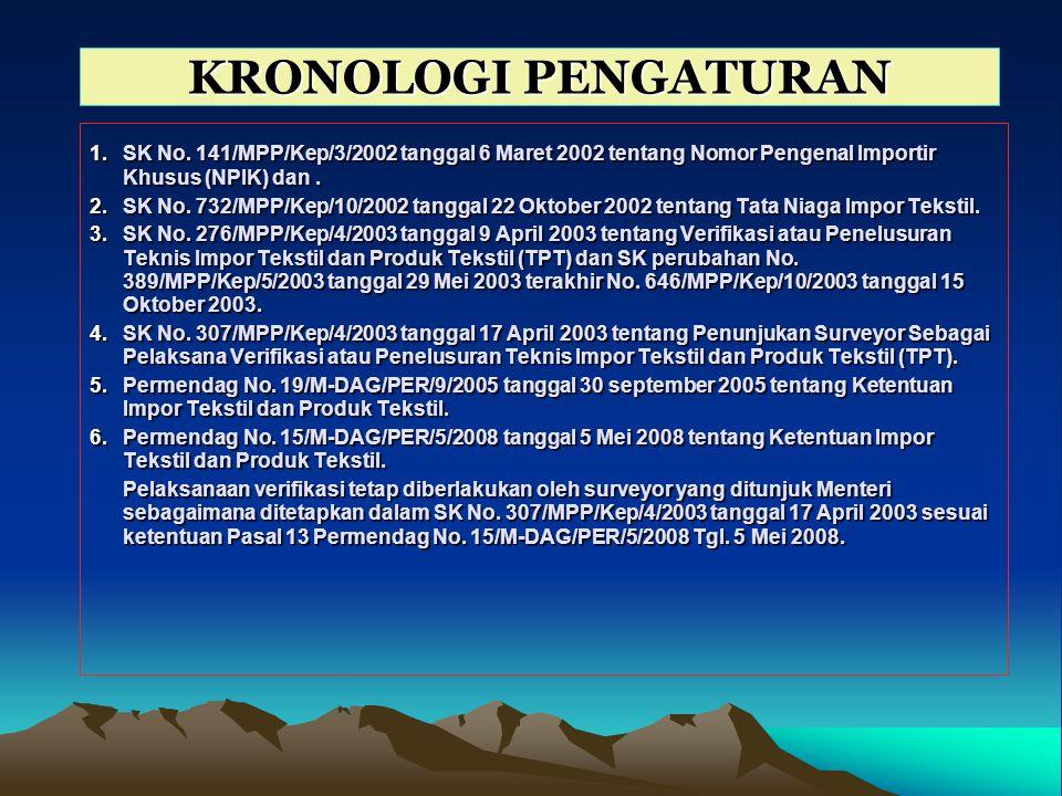 KRONOLOGI PENGATURAN 1.SK No. 141/MPP/Kep/3/2002 tanggal 6 Maret 2002 tentang Nomor Pengenal Importir Khusus (NPIK) dan. 2.SK No. 732/MPP/Kep/10/2002