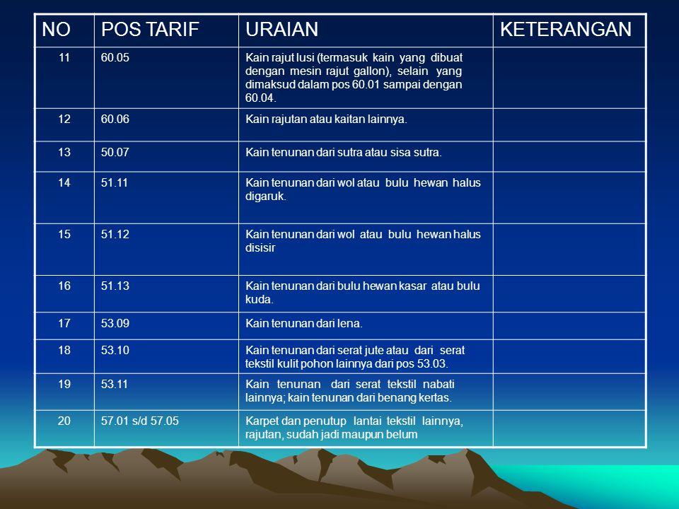 TPT TERKAIT LANGSUNG DALAM SK NOPOS TARIF/HSJENIS BARANG 1 2 3 4 5 6 7 8 9 10 11 12 13 14 15 16 17 5701 S/D 5706 5901 5902 5903 5906 5907 5908 5909 5910 6301 6302 6303 6304 6305 6306 6307 6308 Karpet Kain tekstil berperekat Kain untuk Ban Kain yang ditutupi/diresapi/lapisi plastik.