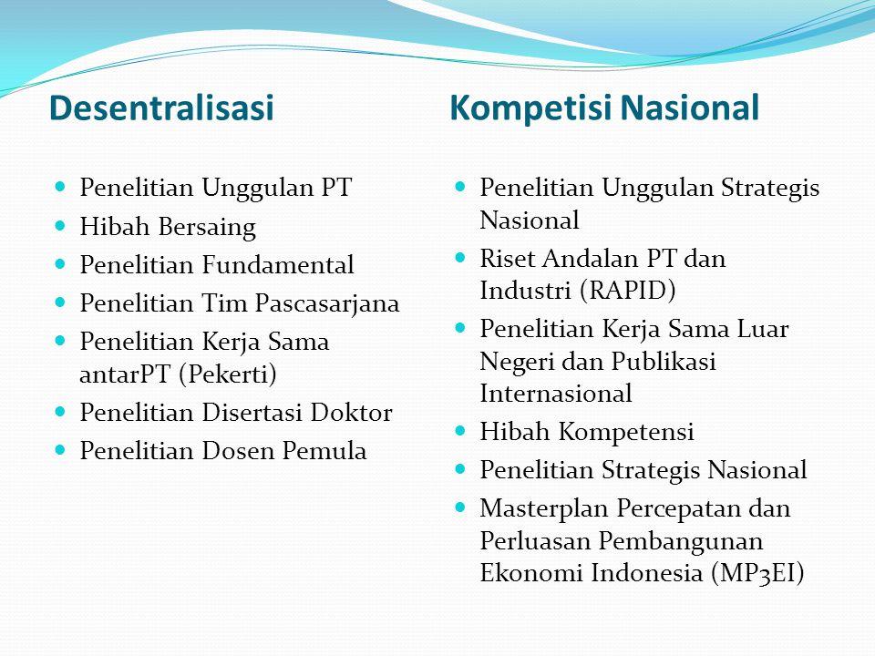 Seleksi Proposal PT wajib melakukan evaluasi internal  perbaikan proposal  kirim ke Dit.