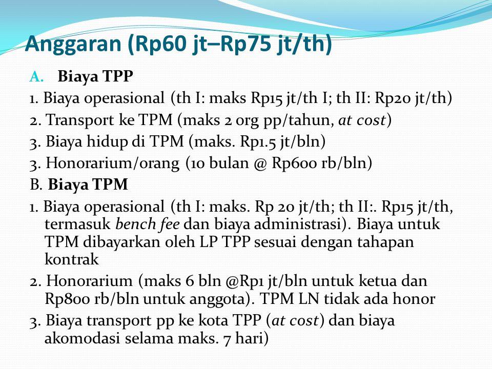 Anggaran (Rp60 jt–Rp75 jt/th) A.Biaya TPP 1.