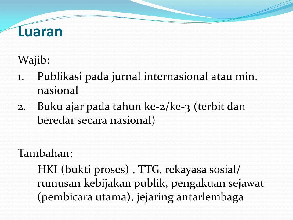 Luaran Wajib: 1.Publikasi pada jurnal internasional atau min.