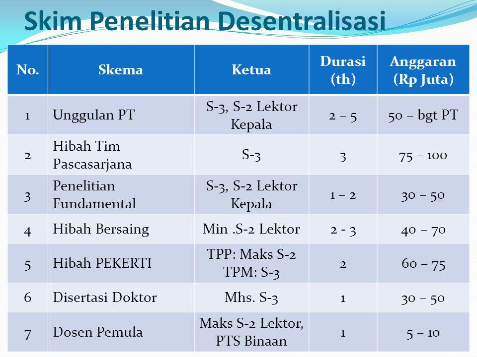 5 PENELITIAN STRATEGIS NASIONAL (Stranas) 1.