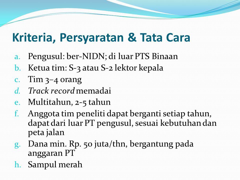 Kriteria, Persyaratan & Tata Cara a.Pengusul: ber-NIDN; di luar PTS Binaan b.