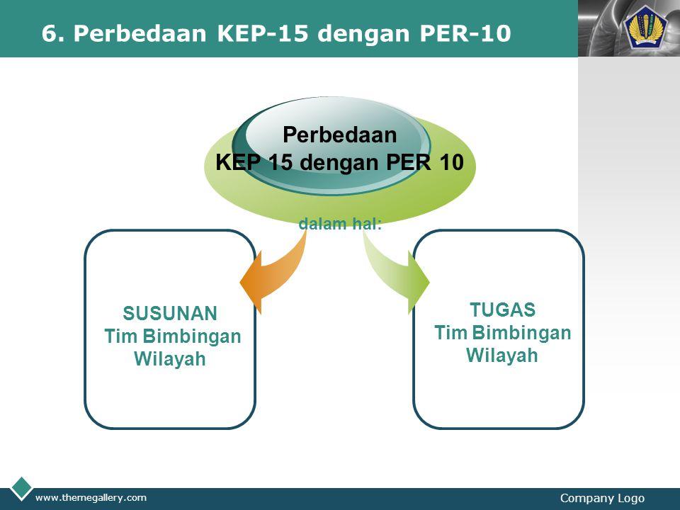 LOGO www.themegallery.com Company Logo 6. Perbedaan KEP-15 dengan PER-10 SUSUNAN Tim Bimbingan Wilayah Perbedaan KEP 15 dengan PER 10 TUGAS Tim Bimbin
