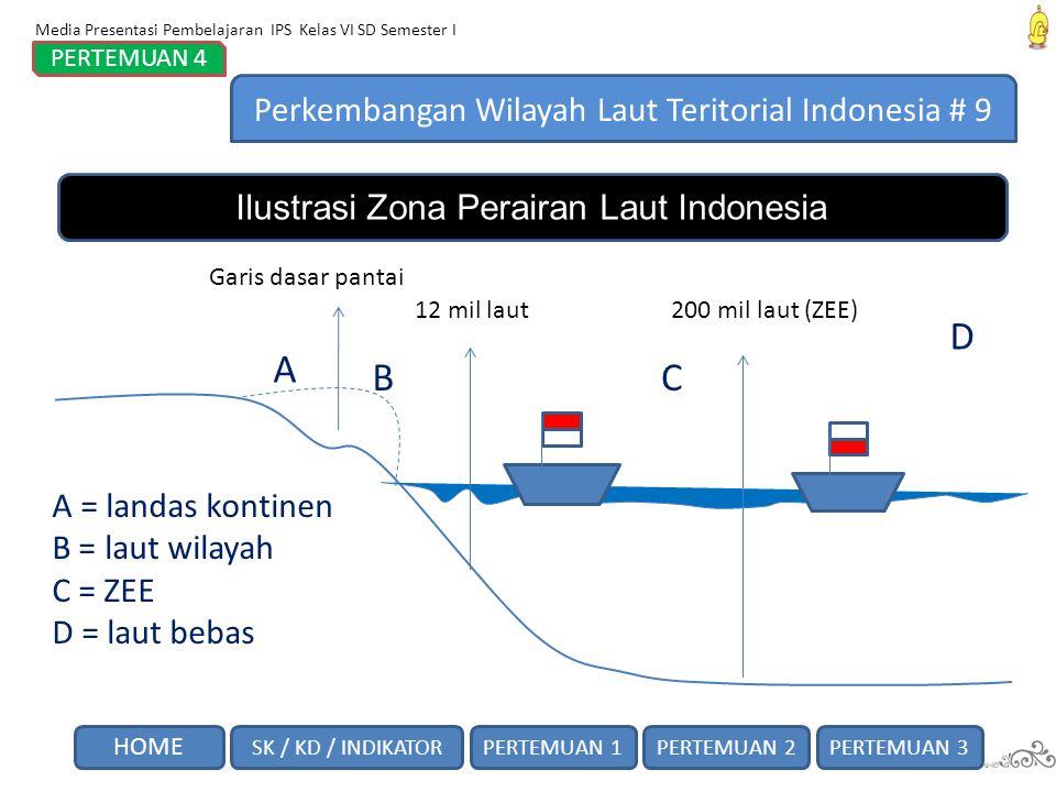 Garis dasar pantai 12 mil laut200 mil laut (ZEE) BC D A = landas kontinen B = laut wilayah C = ZEE D = laut bebas A Ilustrasi Zona Perairan Laut Indon