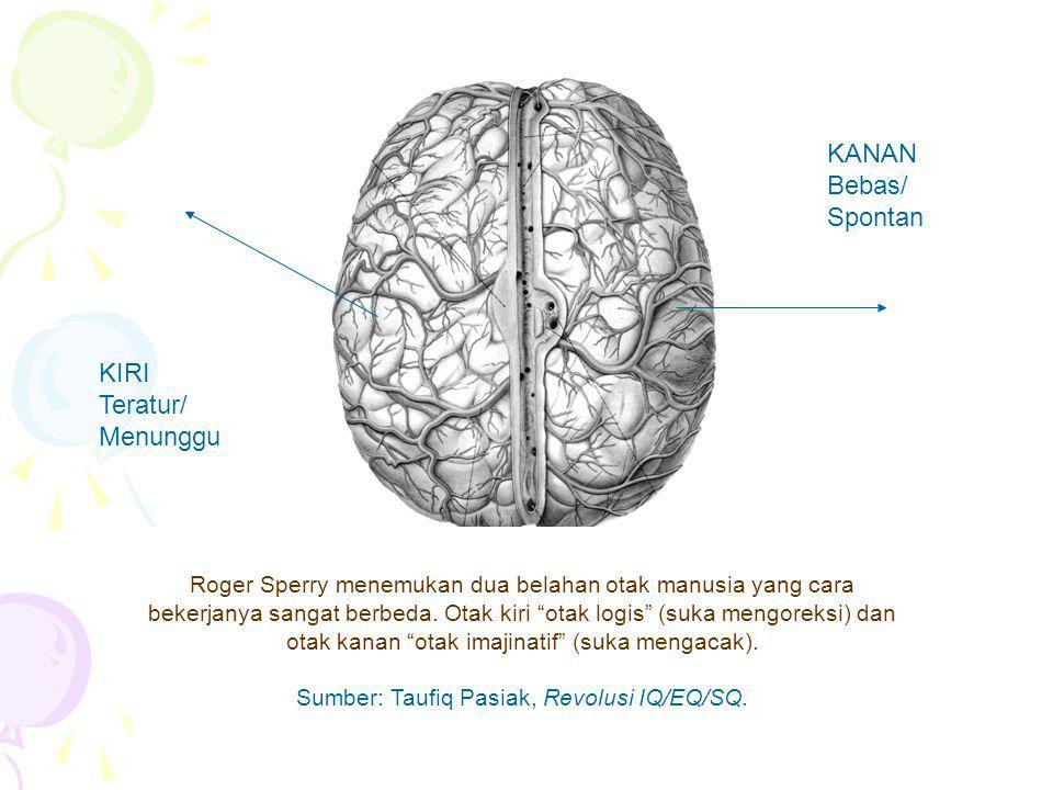 """Roger Sperry menemukan dua belahan otak manusia yang cara bekerjanya sangat berbeda. Otak kiri """"otak logis"""" (suka mengoreksi) dan otak kanan """"otak ima"""