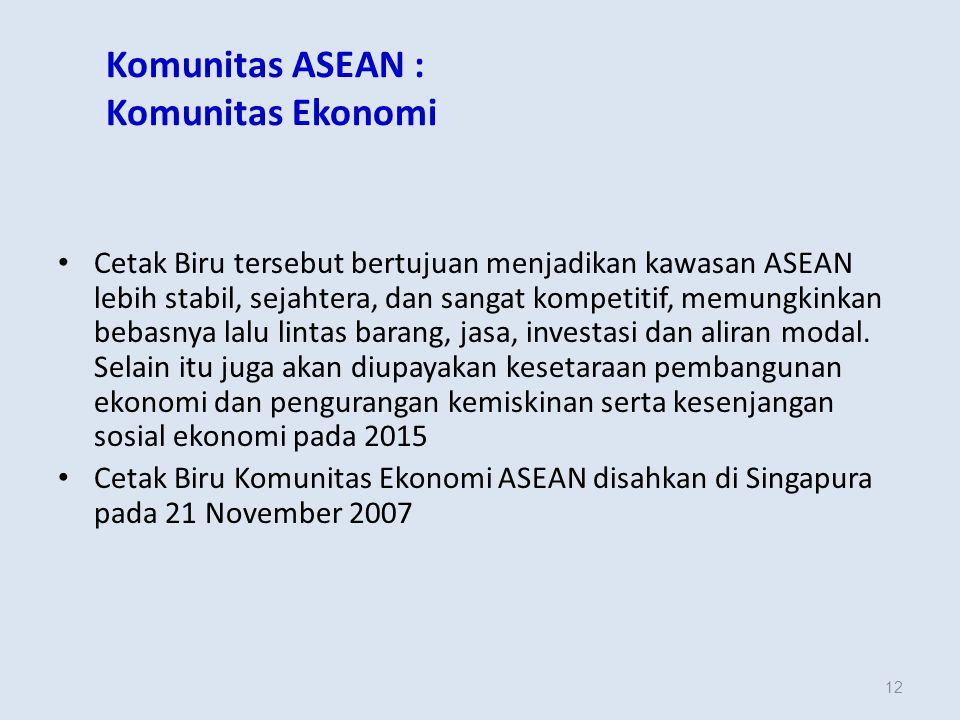 12 Komunitas ASEAN : Komunitas Ekonomi Cetak Biru tersebut bertujuan menjadikan kawasan ASEAN lebih stabil, sejahtera, dan sangat kompetitif, memungkinkan bebasnya lalu lintas barang, jasa, investasi dan aliran modal.
